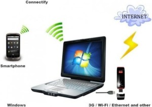 Connectify Hotspot PRO.7.3.1.30389 Full Version With Crack