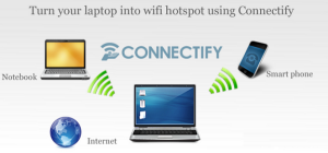 Connectify Hotspot 2015.0.5.34877 Full Version With Crack